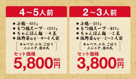 blog_motu_price